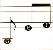 music score - unique piano lesson